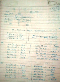 Angle conversion trigonometric formula