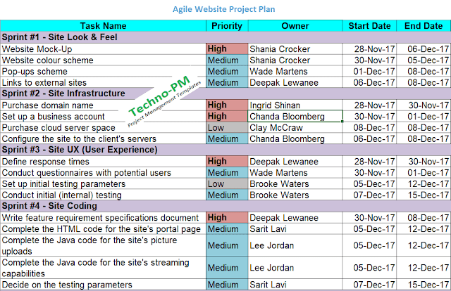 agile website project plan, website planning template