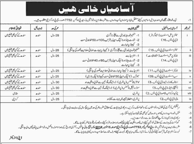 Advertisement for Private Jobs In Karachi