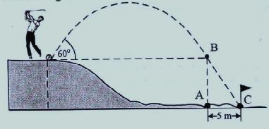 Bola golf dipukul dan membentuk lintasan parabola