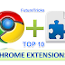 Top 10 Best Google Chrome Extensions