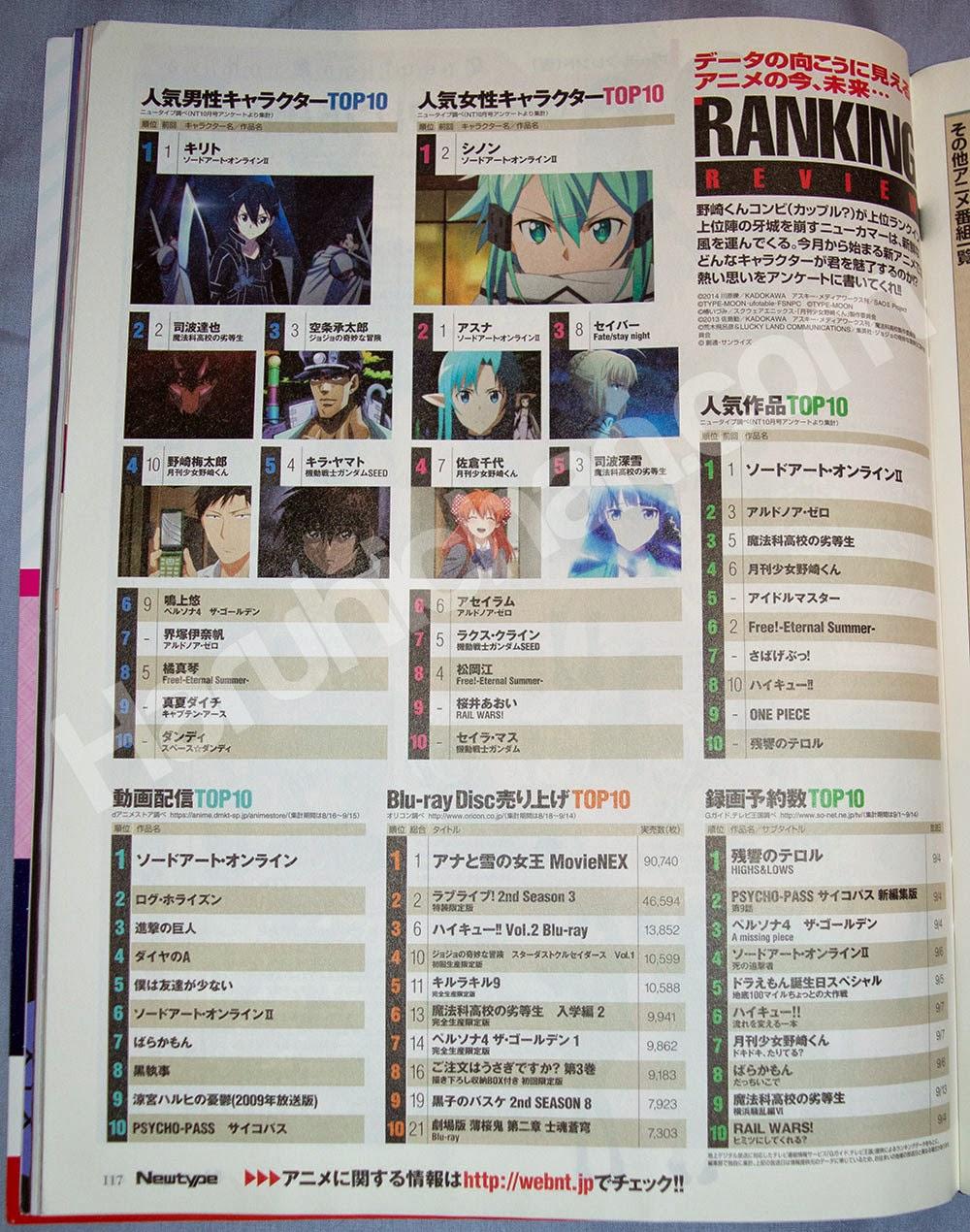 Pack Theme Porno Importador anime sao rajai hasil polling dalam majalah newtype edisi