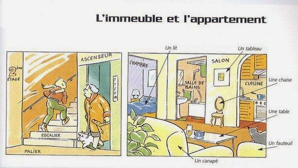 Dom - pomieszczenia w domu 12 - Francuski przy kawie