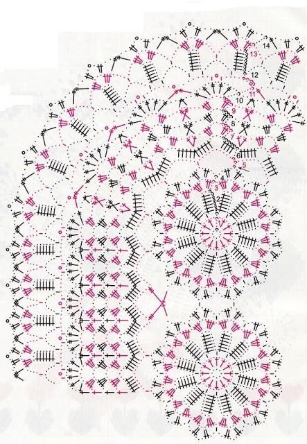 DIY - Decorando Com Crochê - Gráfico do Caminho de Mesa Oval Em Crochê