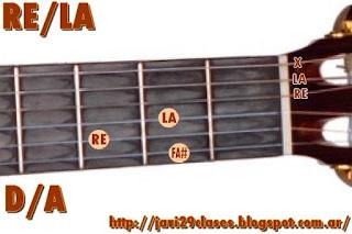 Acorde guitarra chord guitar (RE con bajo en LA)