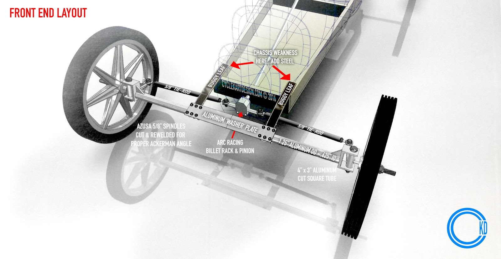 Cycle Kart Design: Front End