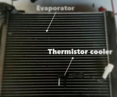 Penyebab kompresor Ac tidak bekerja