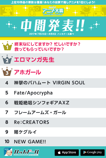 2017年アニメ大賞 中間発表 ランキング表