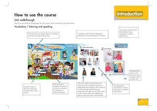 حمل دليل المعلم في اللغة الانجليزية كونكت (Connect) للصف الاول الابتدائي الترم الثاني 2019
