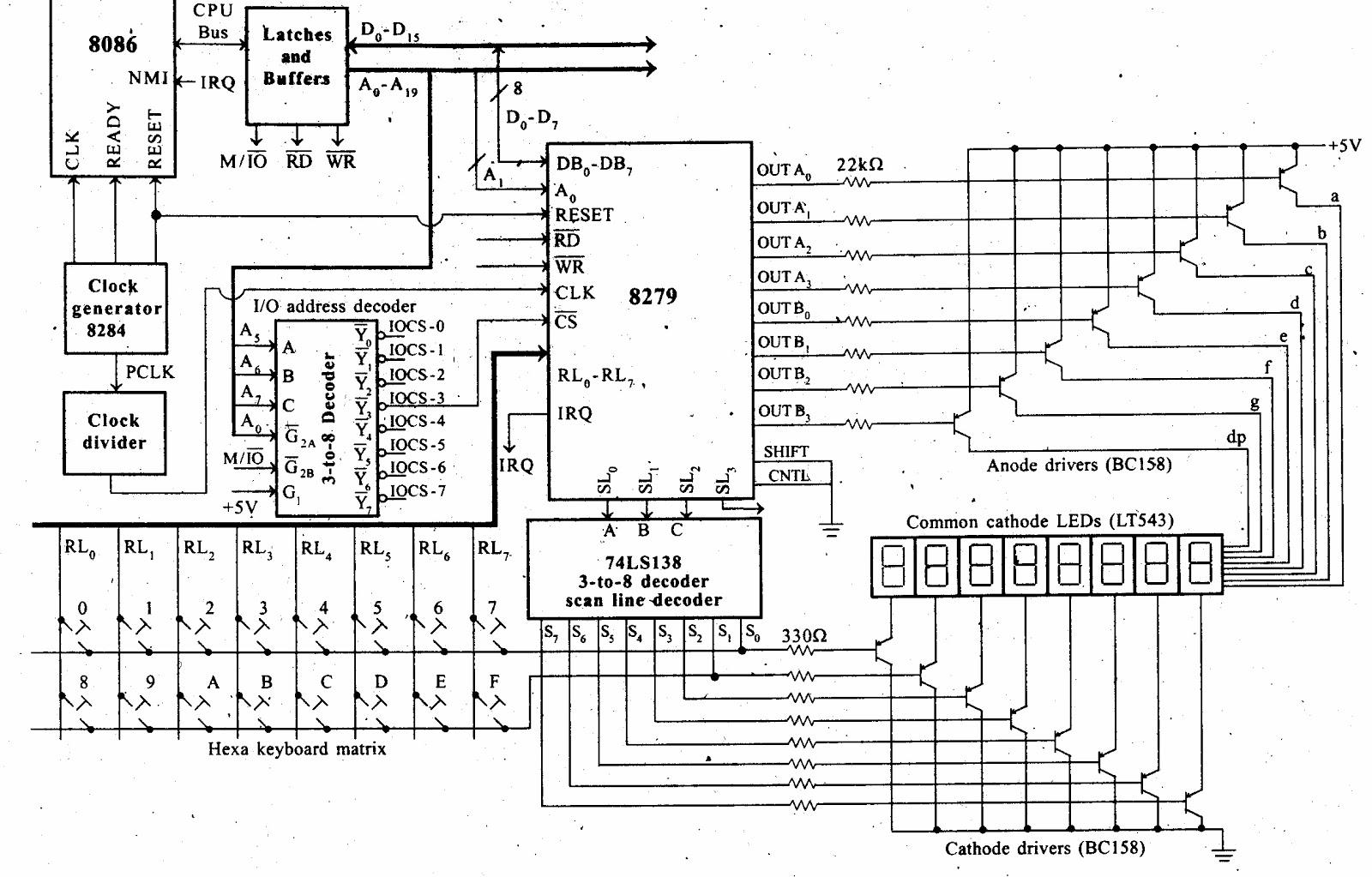 logic diagram 7 segment decoder