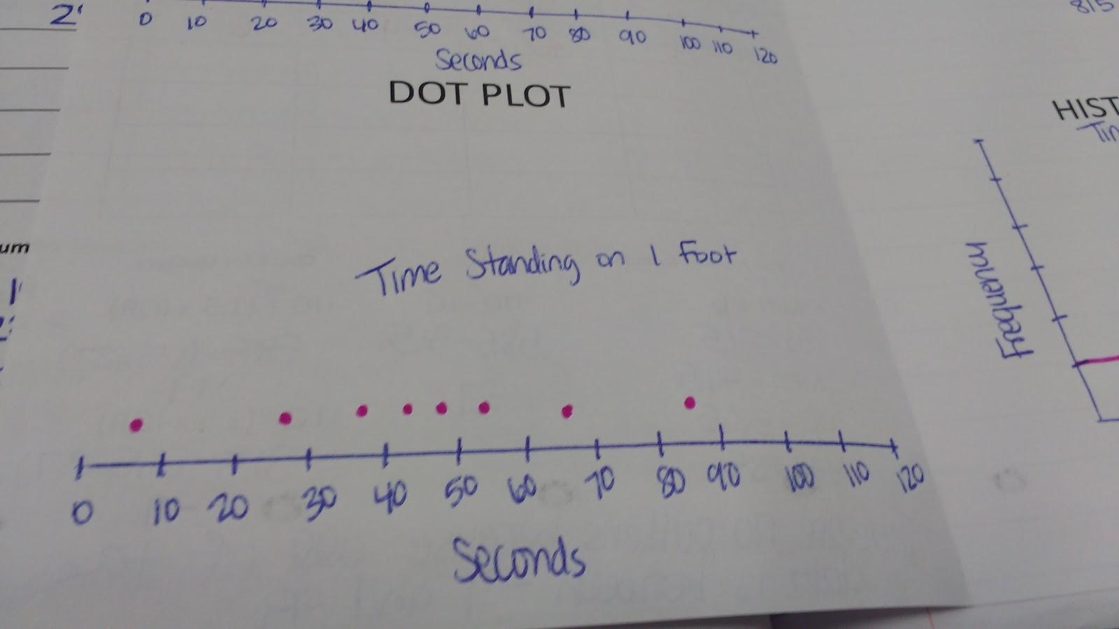 I want to put graph paper in the background for the stem-and-leaf plot to  help students align their data more evenly.