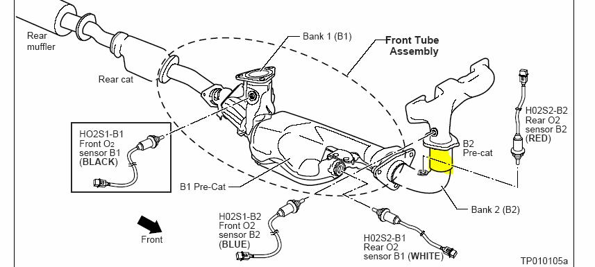 Nissan Diagrams : 2003 Nissan Altima Camshaft Sensor