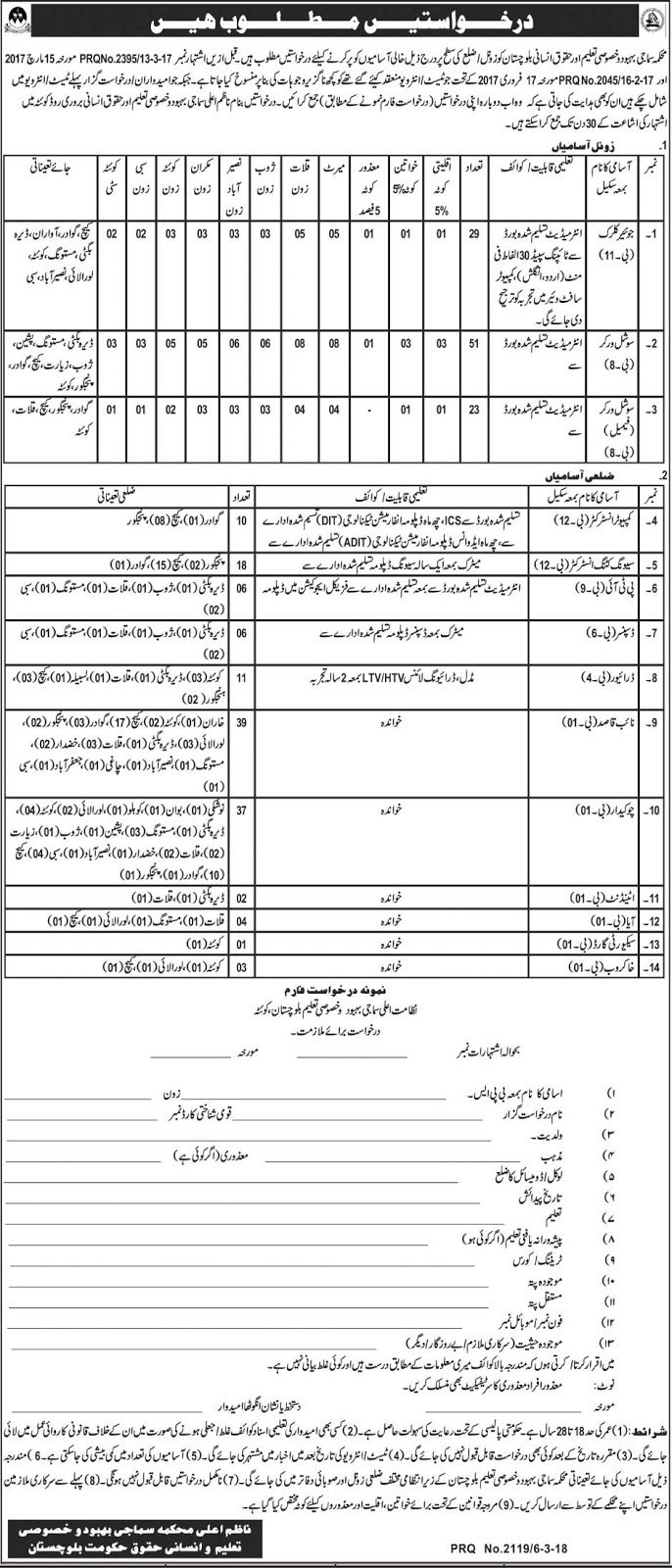 Jobs In Population Welfare Department And Special Education Quetta 2018 for 240 Vacancies