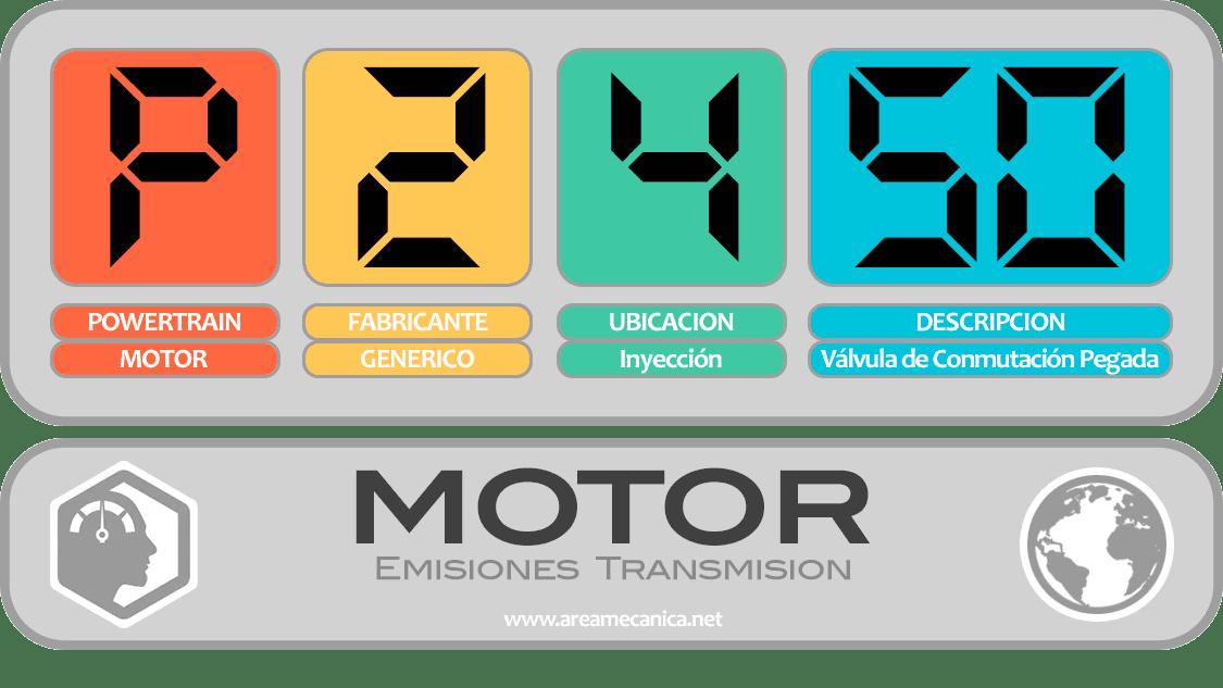 CODIGOS DE FALLA (P2400-P2FFF) MOTOR | OBD2 | DTC