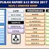 Aplikasi Penilaian Raport K13 Kelas 1 Semester 2