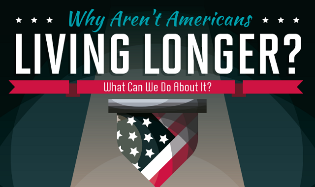 Why Aren't Americans Living Longer What can We Do About it?