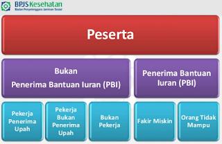 Cara Daftar BPJS Kesehatan PPU