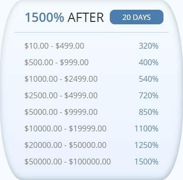 Инвестиционные планы Signum Trade LTD 4