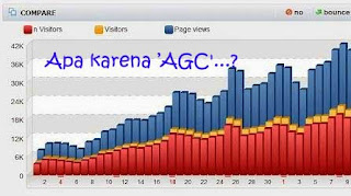 download gratis Plugin AGC dan STT2