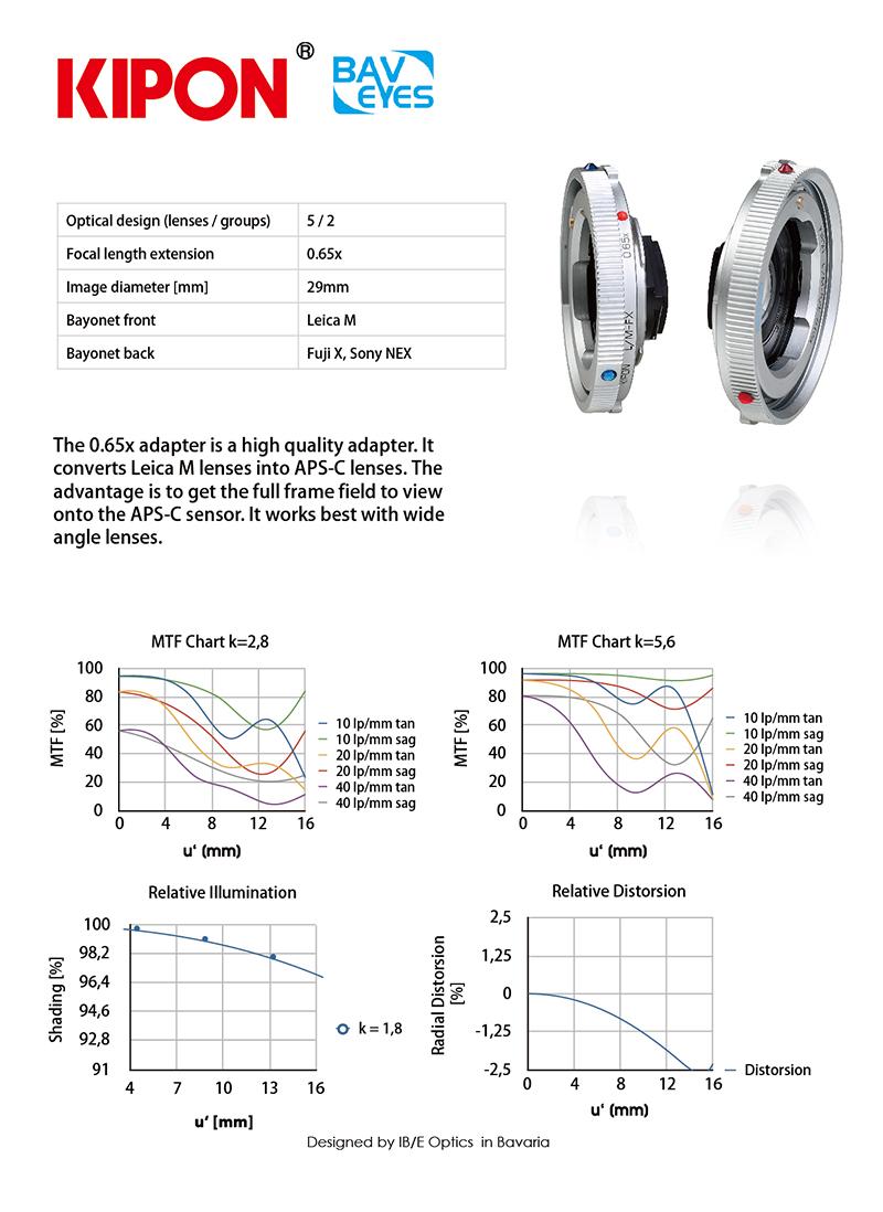 Характеристики адаптеров Kipon Baveyes L/M-S/E 0.65x и Baveyes L/M-FUJI X 0.65x