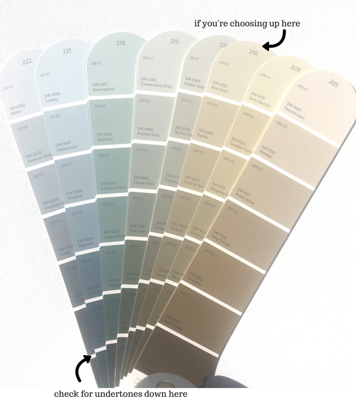Paint colors 101: Some tips and tricks for picking a good paint color the first time!