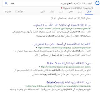 كيف تبحث فى جوجل بدقة وتحصل علي أفضل النتائج