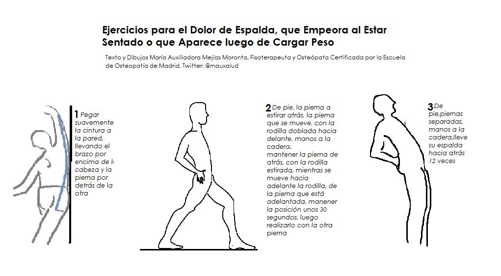 TIPS PARA ALIVIO DIARIO DEL DOLOR: Alivio del Dolor de..
