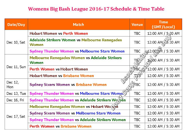 women Big Bash League 2015-16 Schedule & Time Table,Twenty20,fixture,time,time GMT IST your time local time,teams,place,Sydney Thunder (SYT),Adelaide Strikers (ADS),Brisbane Heat (BRH),Perth Scorchers (PRS).,t20 big bash 2015-16 time table schedule fixture,women Big Bash T20 League 2016-17 fixture,ladies big bash,female big bash,women cricket big bash,full schedule,time table,2016-17,Womens Big Bash League 2016-17 Schedule & Time Table Womens Big Bash League 2016-17 full fixture   Teams: Hobart Women, Perth Women, Adelaide Strikers Women, Melbourne Renegades Women, Sydney Thunder Women, Melbourne Stars Women, Brisbane Women, Sydney Sixers Women  Click here for more detail...