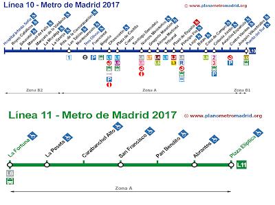 Mapa Metro Madrid líneas 10 y 11