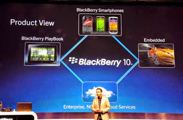 BlackBerry, Smartphones, BlackBerry 10, BlackBerry smartphones, BlackBerry Limited, BlackBerry India