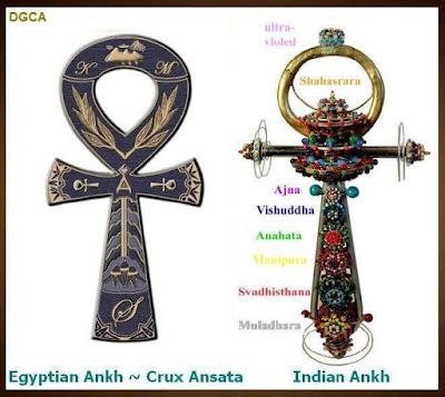 Resultado de imagem para Simbolo da Cruz ansata ou Ankh