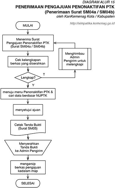 diagram 15