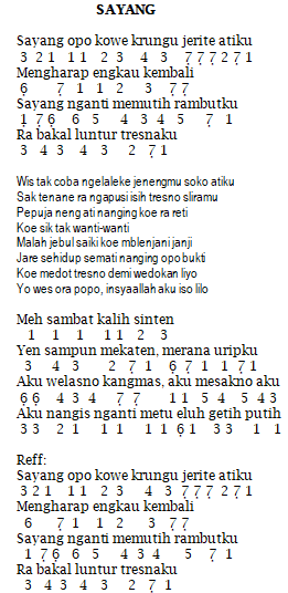 Sayang Via Vallen Chord : sayang, vallen, chord, Chord, Sayang, Vallen