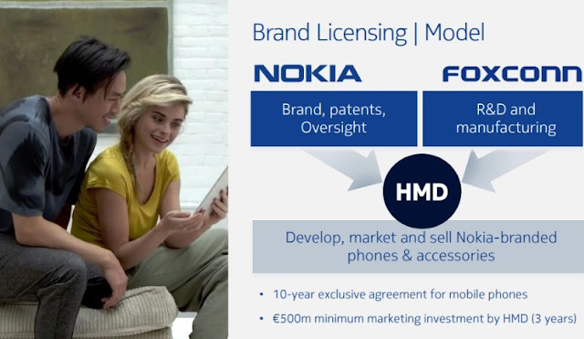 HMD Global Oy Image 1