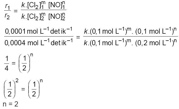 Orde Reaksi 0 1 2 Nol Satu Dua Negatif Persamaan Laju Reaksi Pengertian Grafik Rumus Contoh Soal Pembahasan Kimia