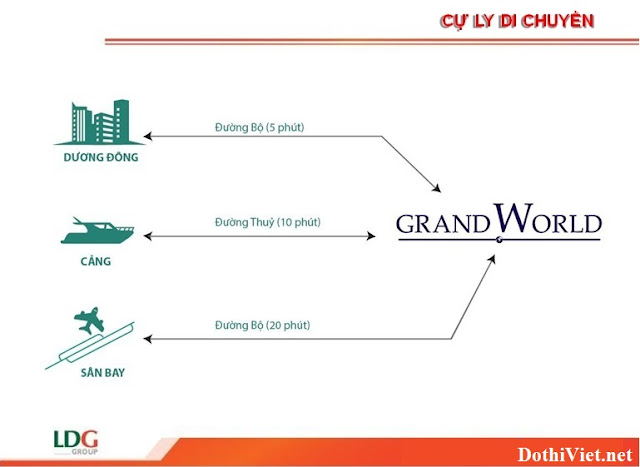 Vi tri du an Grand World Phu Quoc