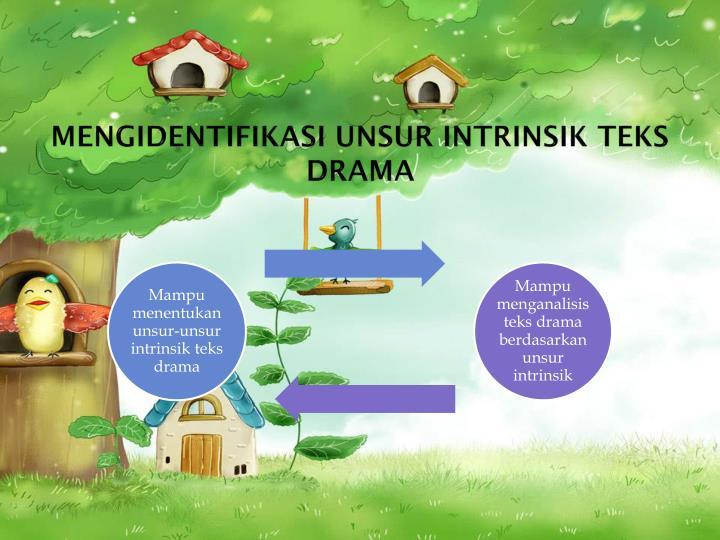 Unsur-Unsur Drama (Unsur Intrinsik dan Ekstrinsik Naskah Drama)