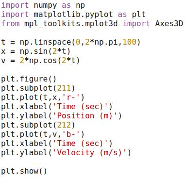 Python, Matplotlib and Numpy | Fast Lab Tutorials