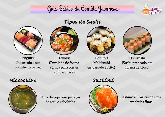 guia sushi sashimi