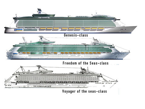 It S Yet To Be Finished But With These Artistic Renderings We Get See Inside Of The Future Record Holder For World Largest Ship