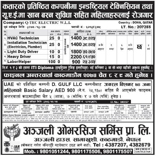 Jobs in Qatar for Nepali, Salary Rs 61,950
