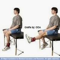 Ankle Weight Olahraga yang dapat meninggikan badan