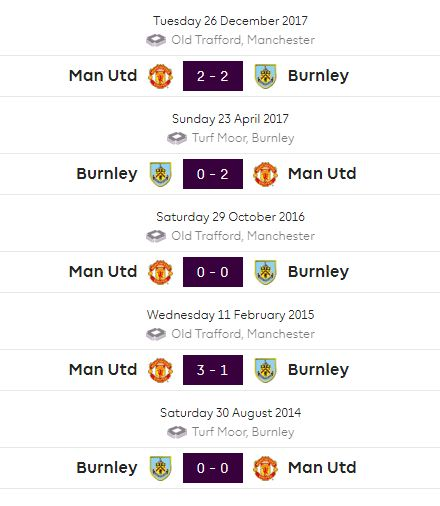 Head to Head Burnley vs Manchester United