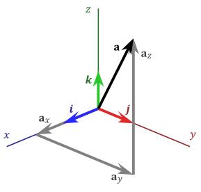 La Mecánica Cuántica: El espacio de Hilbert I