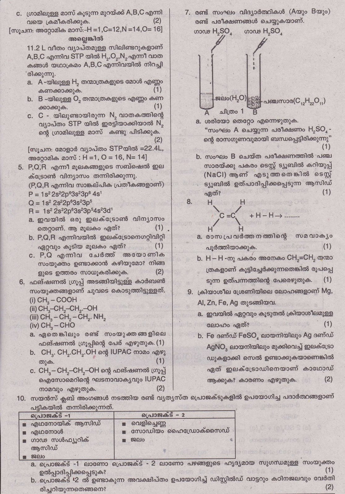 Sslc Model Question Paper 2012 Chemistry