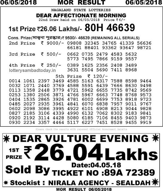 lottery sambad 6 may 2018 11:55am result