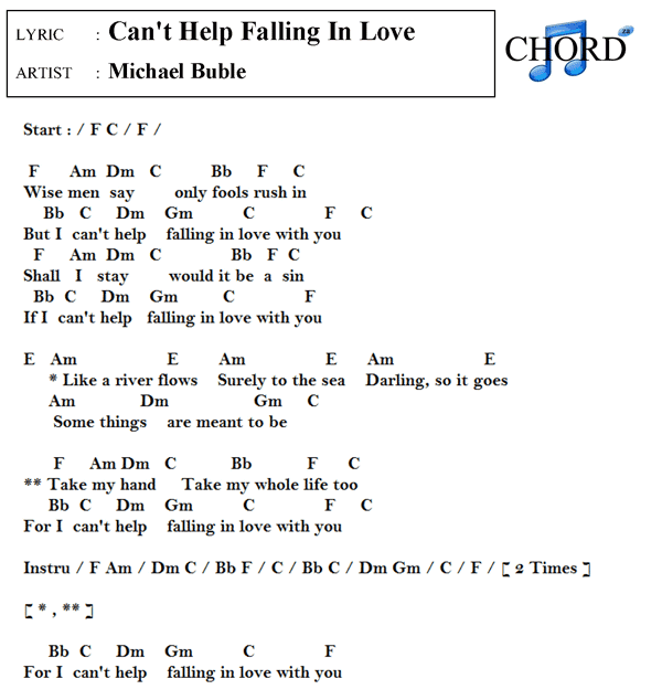 Cant Help Falling In Love Chords Idea Gallery