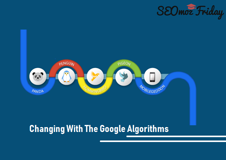 Changing With The Google Algorithms