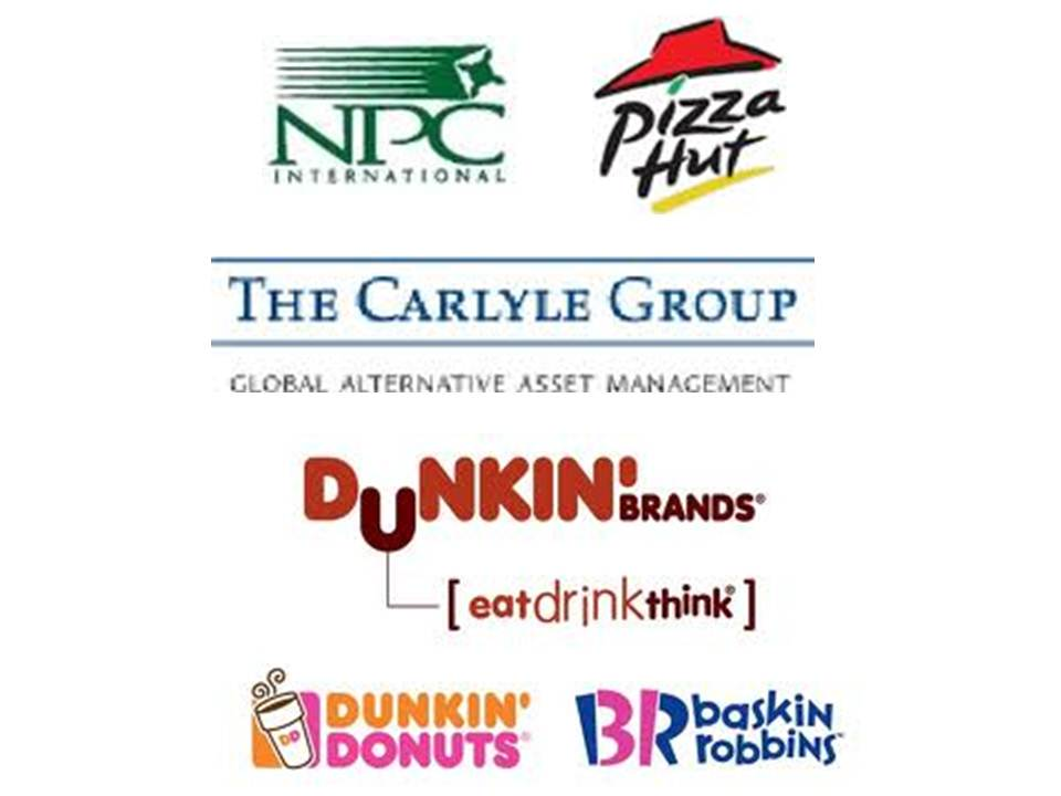 Carlyle Group Members 50