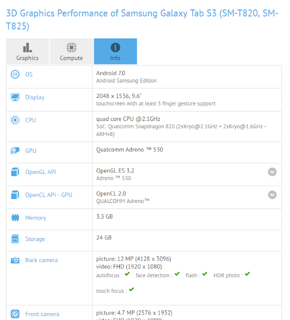 Samsung Galaxy Tab S3 10 inch muncul di situs patokan GFXBench